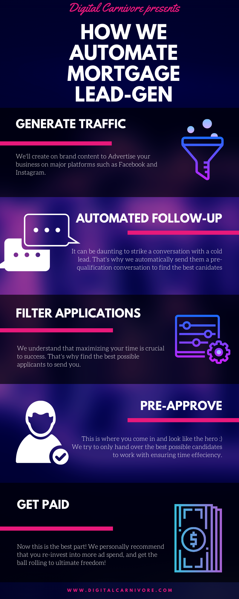 Bright Pink Photo Background Process Infographic (3)